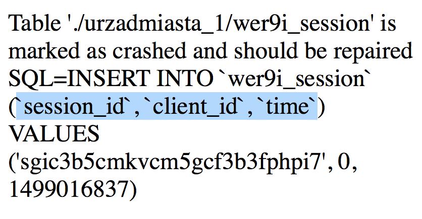 Błędy bazy danych na stronie UM Chorzów czy atak hakerski?