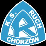 ruch_chorzow